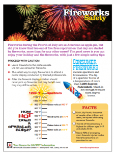 fireworks safety infographic